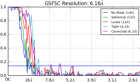 P1_J433_fsc_iteration_000