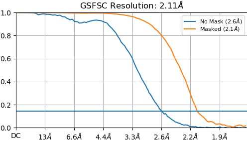 P2_J78_fsc_iteration