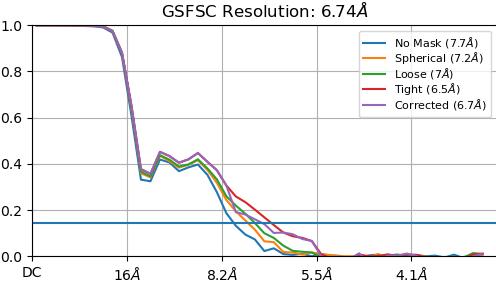 P4_J1059_fsc_iteration_005_after_fsc_mask_auto_tightening