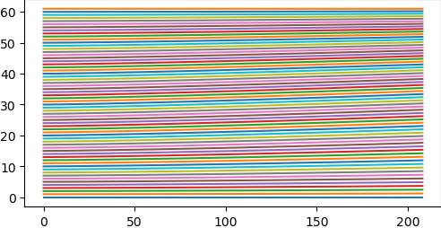 P48_J177_exposure_weights